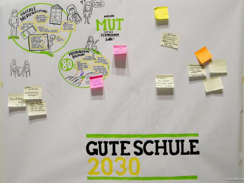 Ein Plakat für gute Schule 2030